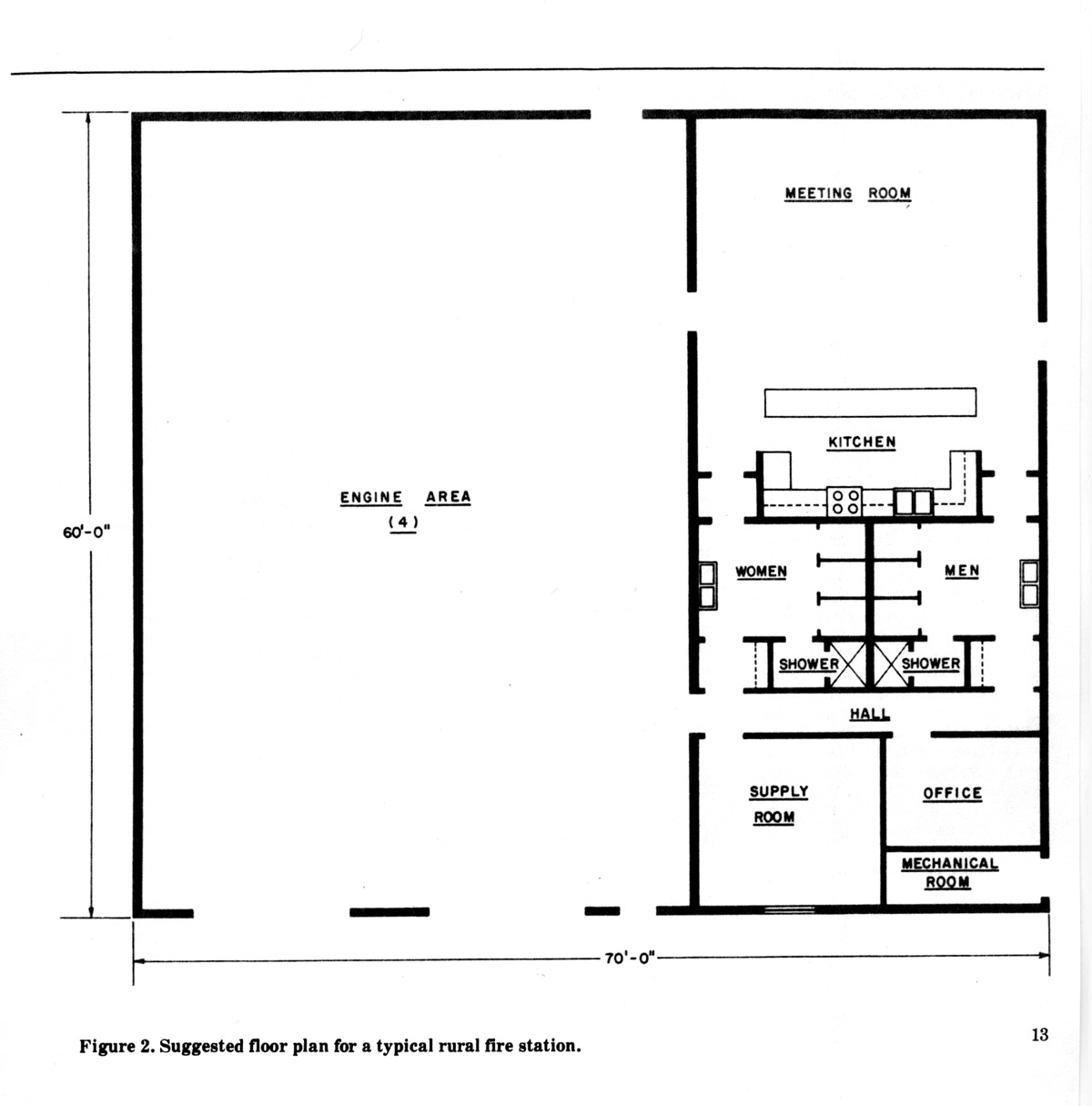 Small Fire Station Floor Plans Rural fire station design, 1977 ...